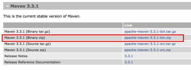 how to find java bin folder in mac